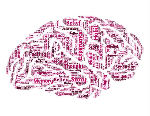 mind change brain