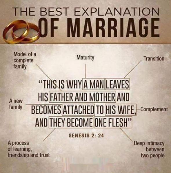Genesis Marriage