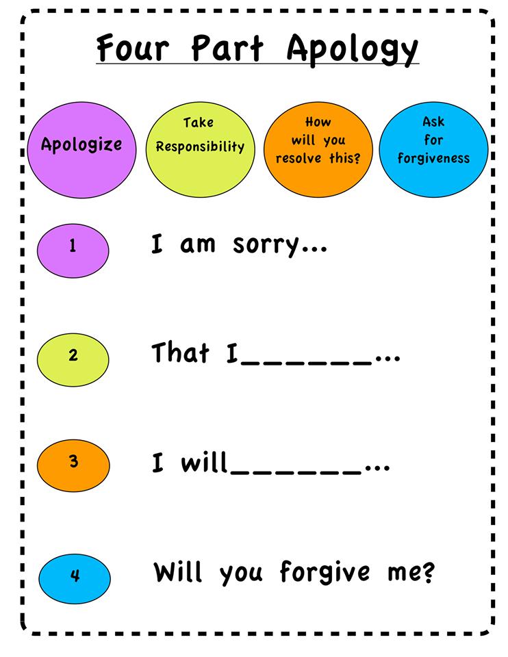 four-part-apology